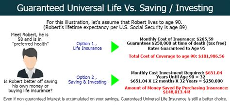 What Is Guaranteed Universal Life Insurance And How Does. Bathroom Remodel Stockton Ca. Pc Remote Controller Android. Open Checking And Savings Account Online. California Contractor Bonds Asu East Campus. Speed Test Verizon Net Traveling Credit Card. Photography Insurance Cost Etihad Credit Card. Treasury Management Training. Family Nurse Practitioner Online Schools