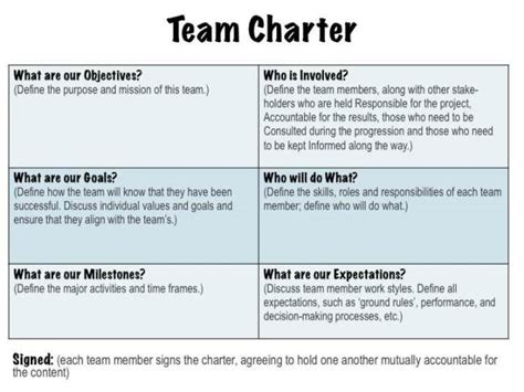 team charter template eteamups updates from our founder