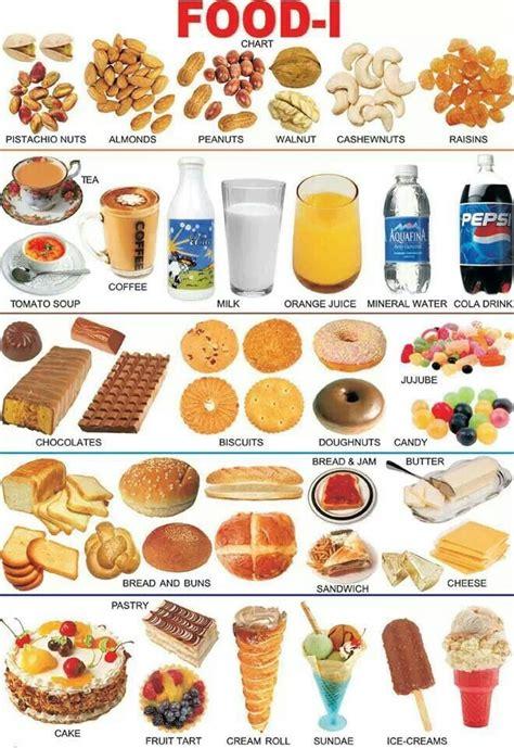Frases útiles En Inglés Para Comprar Alimentos Wwwcursosinglesirlandaes