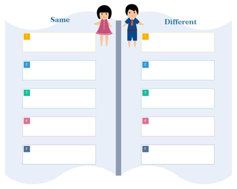 general types  graphic organizers  templates