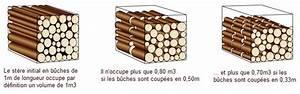 Poids D Une Stère De Bois : calcul d 39 un st re de bois ~ Carolinahurricanesstore.com Idées de Décoration