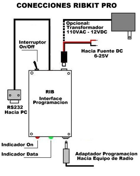 ribkit kit de programacion para radios motorola 174 serie pro