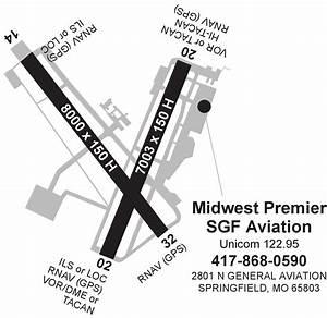 Midwest Premier Sgf Aviation