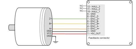 wiring diagram kiprok jupiter z jzgreentown feedback connections jupiter