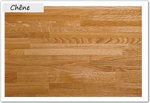 Plan De Travail En Chene : ch ne plans de travail en bois massif plan de travail ~ Premium-room.com Idées de Décoration