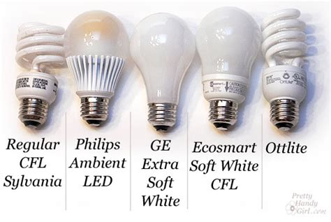 Cfls, Leds And Incandescents Oh My!