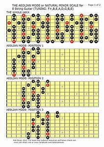 Complete Mode Diagrams For Eight String Guitar Basic Scale Guides For Eight String Guitar Volume 1