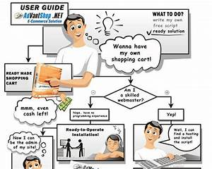 How To Make An Interesting User Guide  Hint  Comics