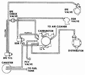 I Need A Vacume Diagram For A 350 Chevy 2bbl 1974