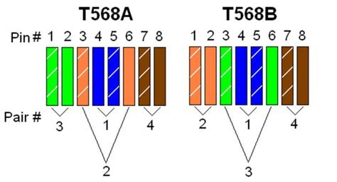 things you to about rj45 qc22