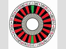 00 Roulette Wheel Traditional number layout of a double