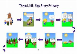 The Three Little Pigs Story Pack By Jessplex