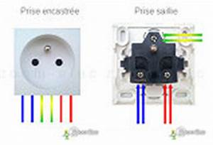Montage Prise Electrique : schmas lectriques cblages et branchements de circuits gratuits ~ Melissatoandfro.com Idées de Décoration