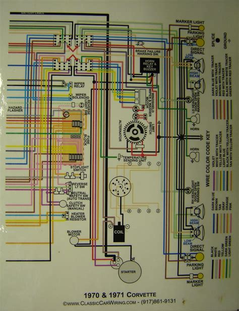 1968 Corvette Heater Wiring Diagram by Anyone A Pdf Of A 1970 Bb Cpe Wiring Diagram Page 2