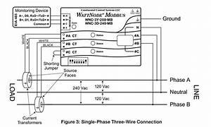Wattnode 3 Phase Power Meter