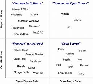 open source resistance is futile or is it With document classification software open source