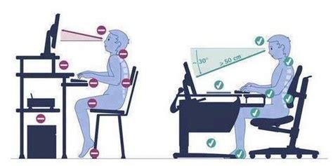 guide d ergonomie travail de bureau la santé et la sécurité de l 39 ergonomie au bureau uqo