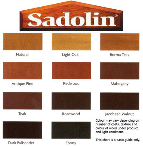 exterior led lighting for sadolin 500ml hardware heaven