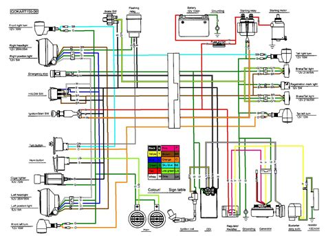 250 Volt Schematic Wiring Diagram 110cc wiring diagram wiring diagram