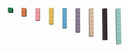 Blocks Ten Base Unit Multi Math Single