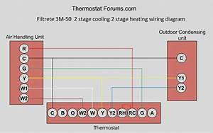 2 Stage Heat 2 Stage Cool Thermostat
