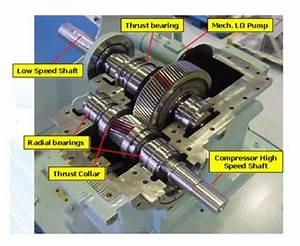 Multiplicateur De Vitesse : annexe 5 multiplicateur de vitesse d un compresseur hd ~ Medecine-chirurgie-esthetiques.com Avis de Voitures