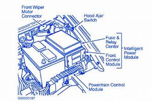 Dodge Caravan 2001 Underhood Electrical Circuit Wiring