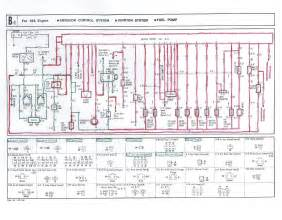 similiar 2007 sterling truck parts diagram keywords 84 peterbilt wiring diagram 1996 peterbilt 379 wiring diagram 2000 379