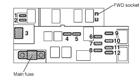 08 Forester Rear Wiper Wiring Diagram by Subaru Forester 2002 Fuse Box Diagram Auto Genius