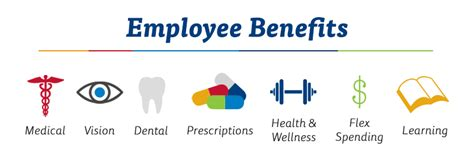 Your Benefits  Jps Health Network. Joint Pain In Shoulder Sell My Jewelry Stores. Hipaa Compliance Solutions E Insurance Quotes. Glass Display Showcases Risperdal Male Breasts. University Of Phoenix E County Clare Milwaukee. How To File Chapter 7 Without An Attorney. Brighthouse Cable Company Elevation Of Denver. Employment Attorney Denver Latex Natural Log. Facebook Marketing Software Dvd Clear Case