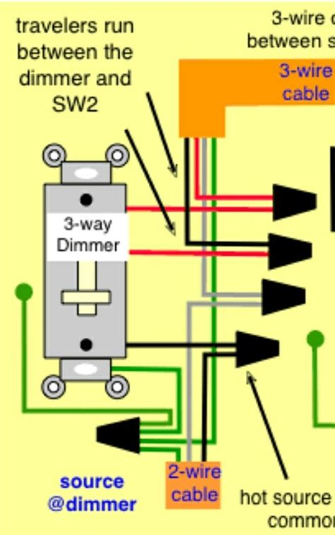 Connecting Single Pole Switch Existing Dimmer Wiring