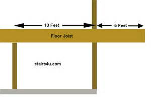 Sistering Floor Joists Code by Cantilever Deck Construction Plans Quotes