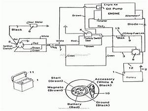 Dixie Chopper Wiring Diagram Basic