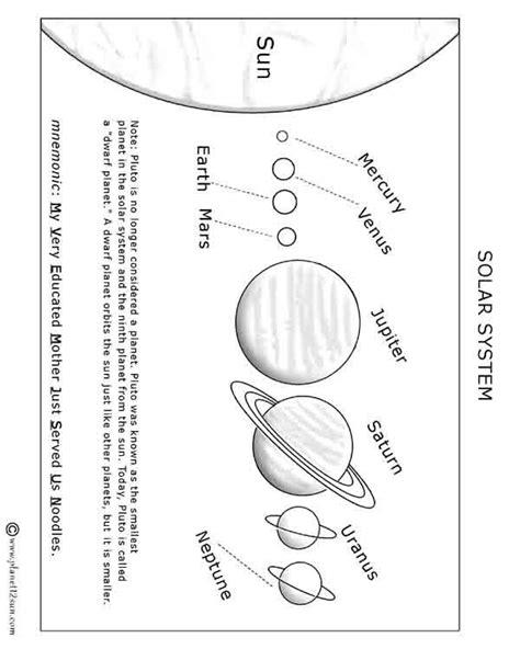 solar system solar system  kids solar system