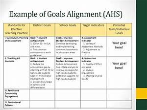 SMART Goals. - ppt video online download