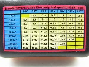 Esr Chart