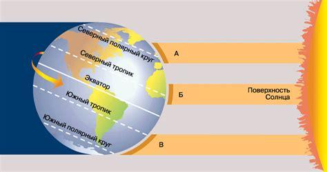 Солнечная радиация и ее гигиеническое значение презентация онлайн