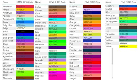 power colors colour names supported in power bi conditional formatting