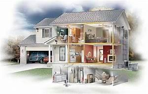 First Alert Safety Product Home Diagram