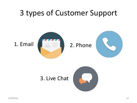 Customer Service & What Is Live Chat