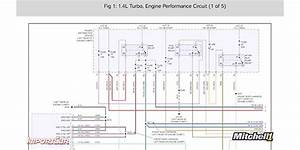 Engine Performance Wiring Diagrams