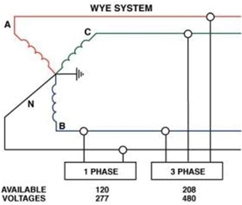 3 Phase 4 Wire Diagram 120 208 by Wye Systems