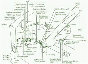 2007 Nissan Cefiro Dashboard Fuse Box Diagram  U2013 Auto Fuse