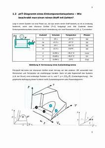 Chemie Molare Masse Berechnen : grundlagen der physikalischen chemie es gelten die gesetze der ther ~ Themetempest.com Abrechnung