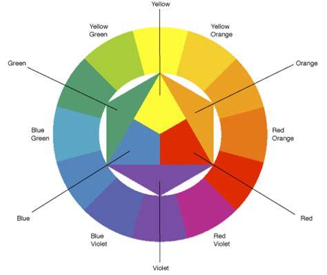 chromatic colors mettre en valeur the chromatic circle