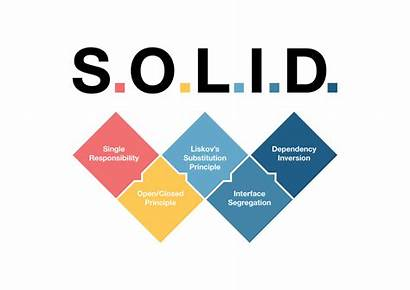 Solid Principles Software Examples Principle Engineer Explained