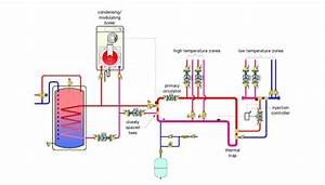 Hot Water Boiler Heating System Diagram