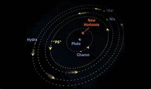 dwarf planet Archives - Page 4 of 5 - Universe Today