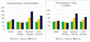 Payment Systems in India and Current Status: A Perspective ...