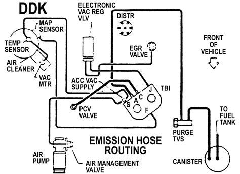 4 3 Chevy S10 Vacuum Diagram by 4 3 Vortec Vacuum Hose Splitter Wiring Diagram And Fuse Box